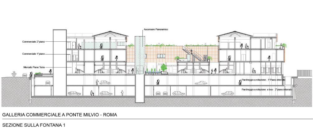 Architetture mercato ponte milvio disegni francesca for Disegno del piano di architettura